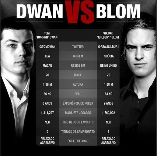 Dwan vs Blom