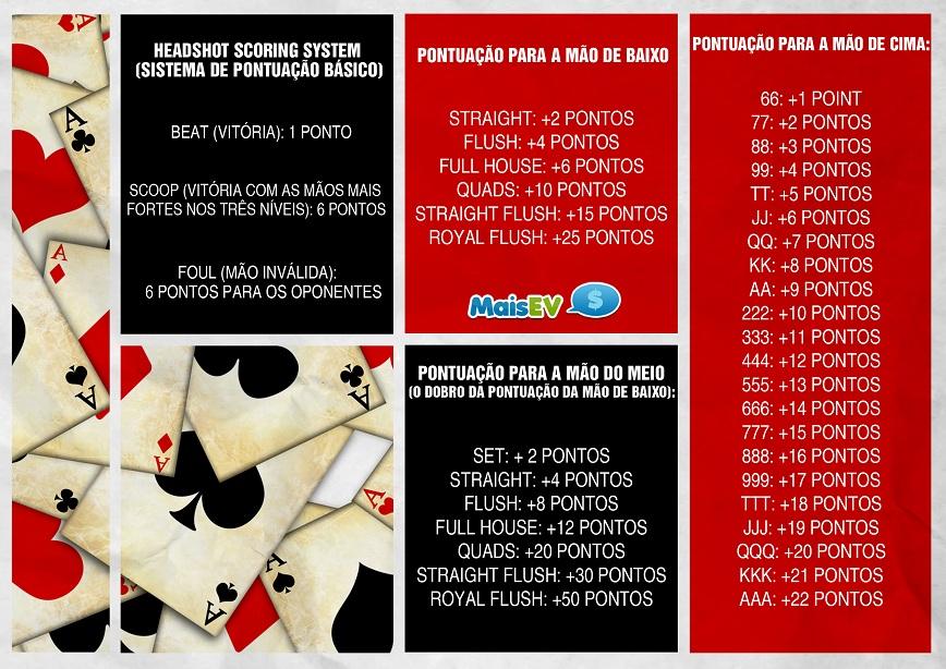 tonybet bonus poker
