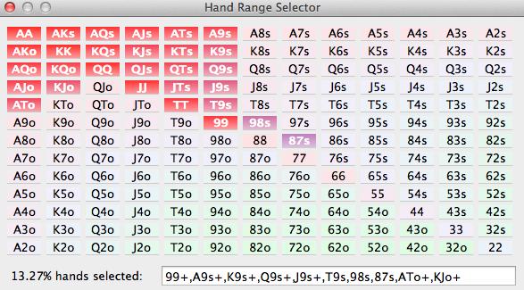 Range 3bet