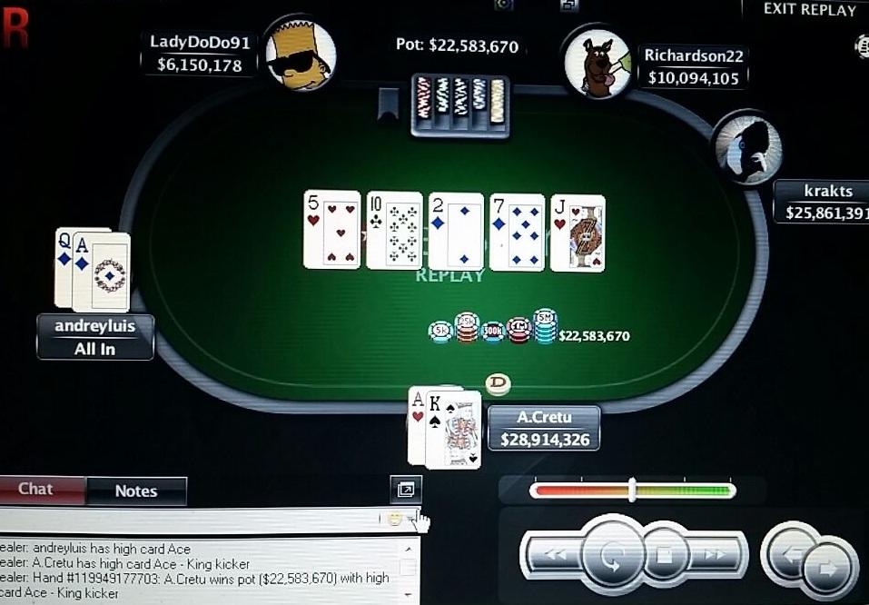 Andrey Luis sunday million