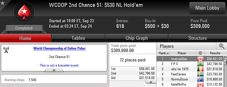 FPC WCOOP 51 2nd Chance