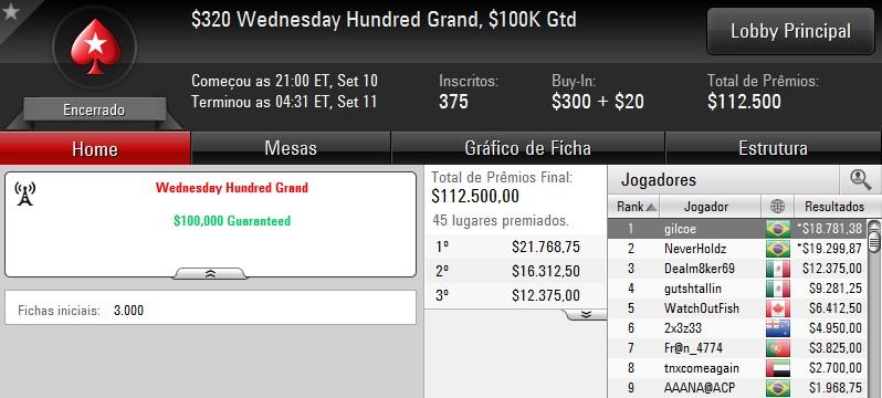 Wednesday Hundred Grand