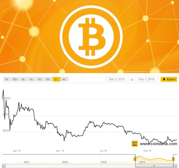 bitcoin Michael Mizrachi