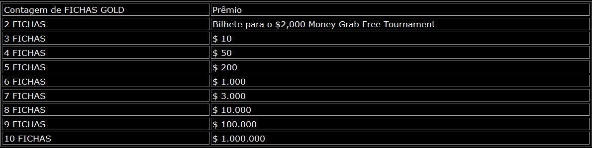 tabela money grab 888poker