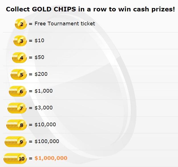 gold spin 888 poker moedas