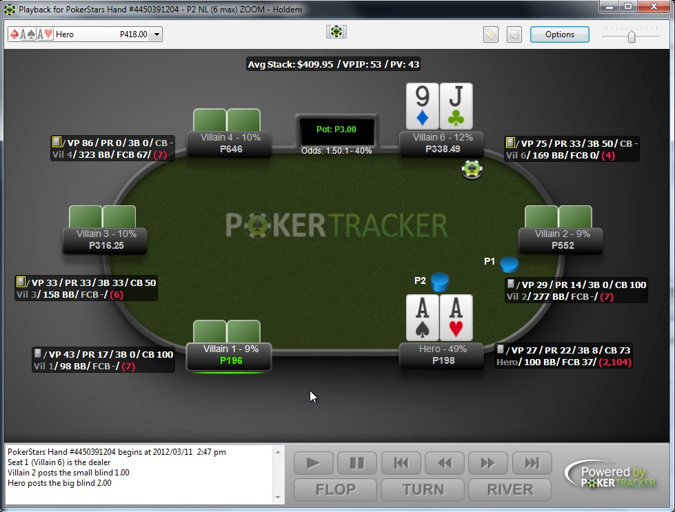 HUD PokerTracker 4