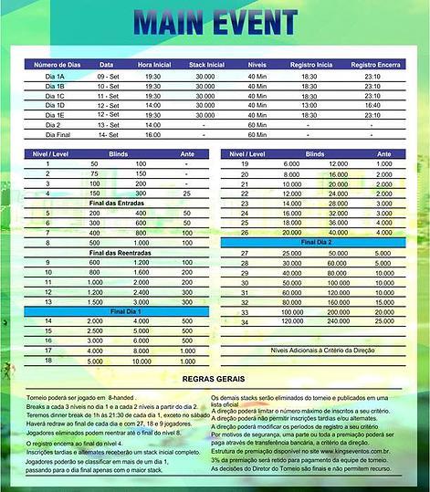 Brasil Poker Live estrutura