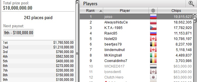 chip count wcoop me