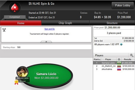 samara brito spin and go pokerstars 1 milhao
