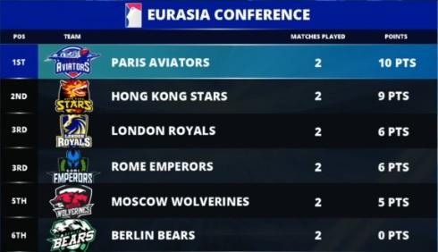 Eurasia GPL