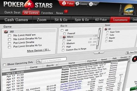 torneios Pokerstars