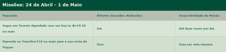 goldrush bet365