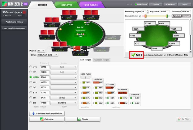 betmotion poker