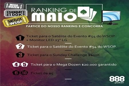 ranking_maio