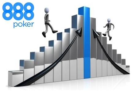 ranking 888poker 450