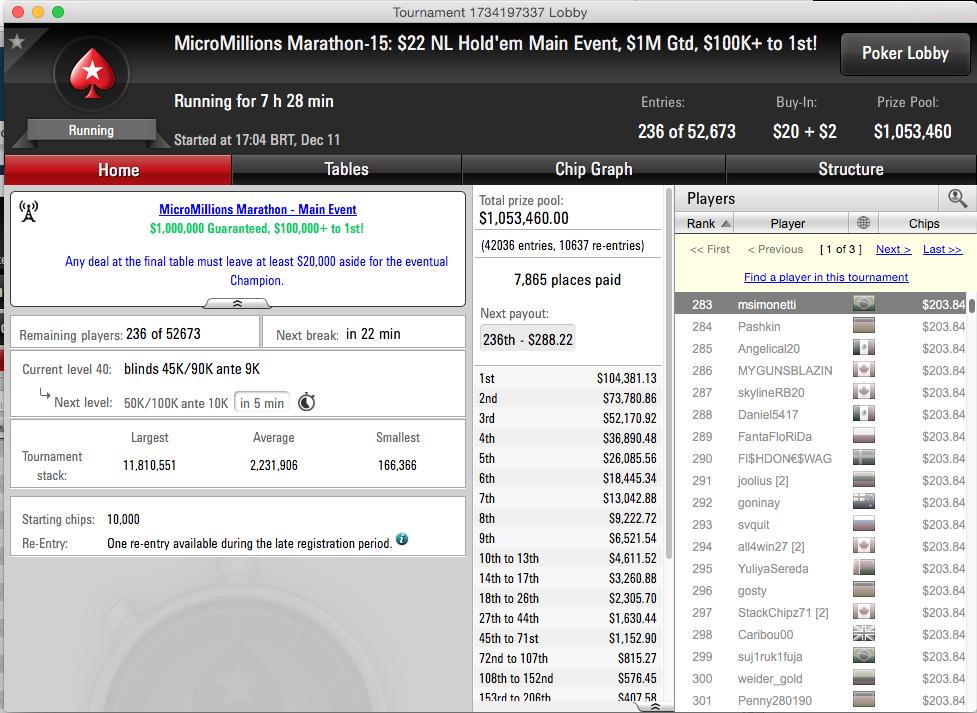 MicroMillions Marathon - Main Event