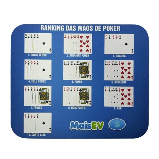 Mousepad MaisEV - Mãos do Poker
