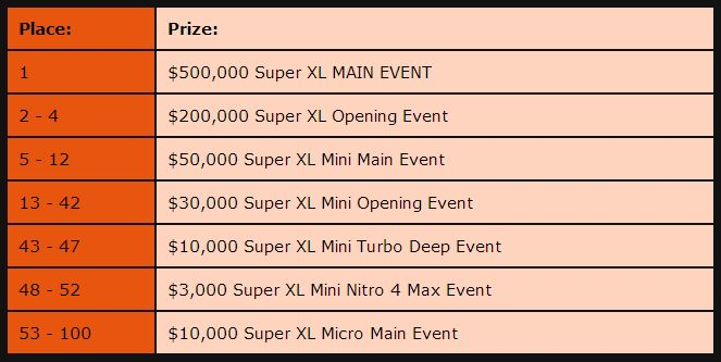 Super XL Series