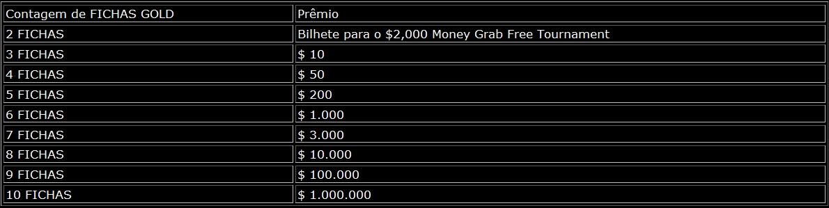 tabela money grab 888poker