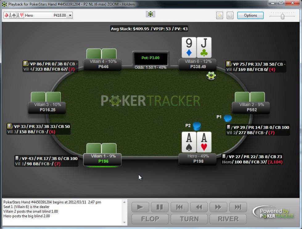 HUD PokerTracker 4