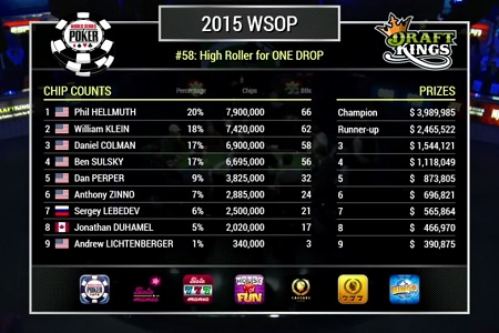 one drop wsop ft