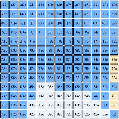 husng tabela 1