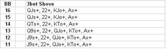 husng tabela 2