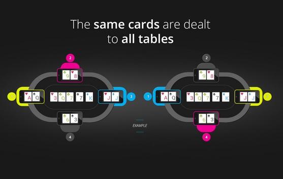 match poker esporte olímpico