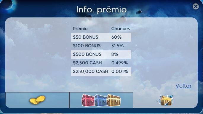 probabilidade bau grande fortuna caça ao tesouro 888poker