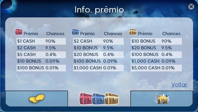 probabilidade baus caça ao tesouro 888poker