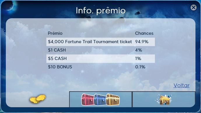 probabilidade moedas douradas caça ao tesouro 888poker