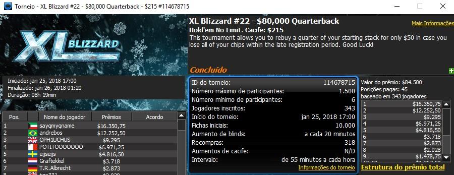 resultado andrebos xl blizzard 888poker