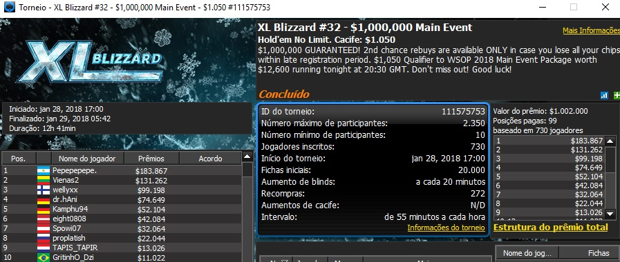 resultado main event xl blizzard