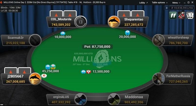 mesa final millions online partypoker