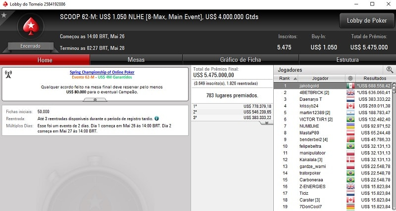 resultado main event scoop medium 2019