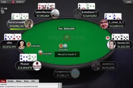 mesa final eduardo cavalcante sunday million