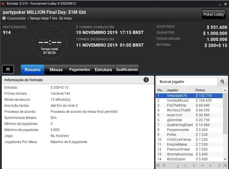 resultado partypoker million 10 nov