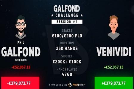 PHIL GALFOND CHALLENGE 450