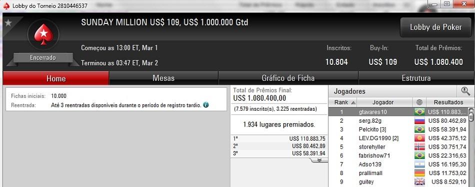 gtavares10 sunday million