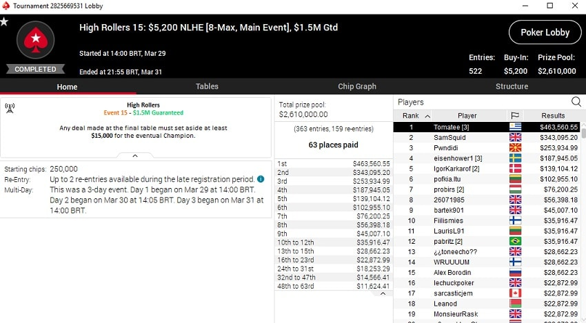 resultado main event high roller series 2020