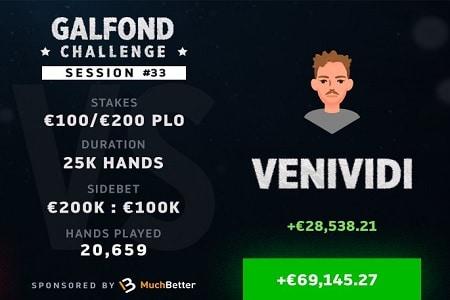 galfond challenge 33 450