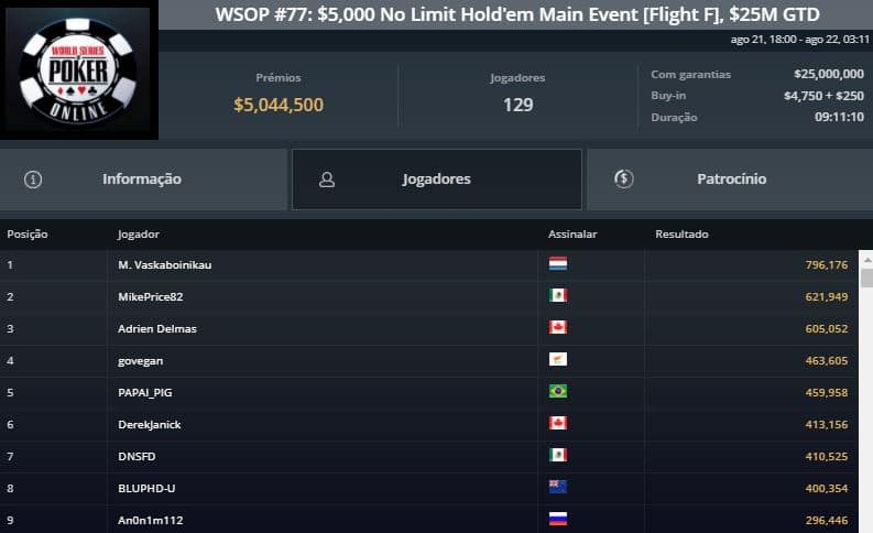 main event 1f ggpoker