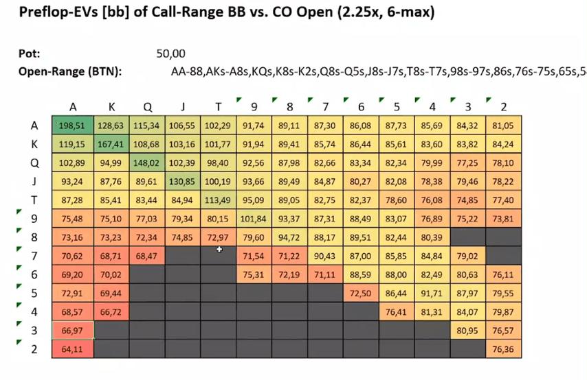 bencb bb 5