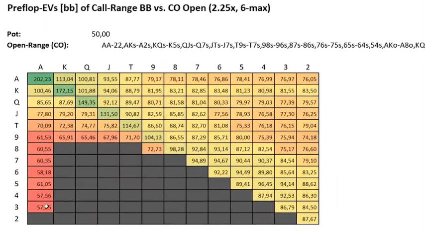 bencb bb 6