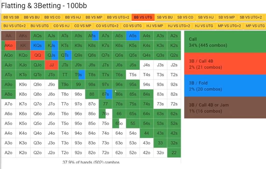 bencb bb 7