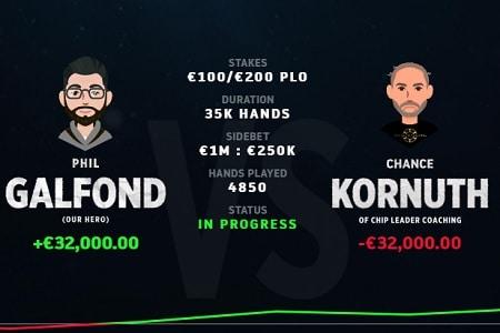 Gallfond challenge chance kornuth 3