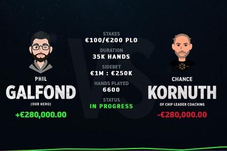 galfond challenge chance kornuth 3