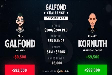 Galfond Challenge 30