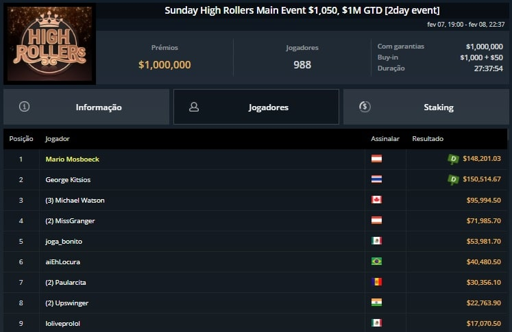 sunday high roller main event